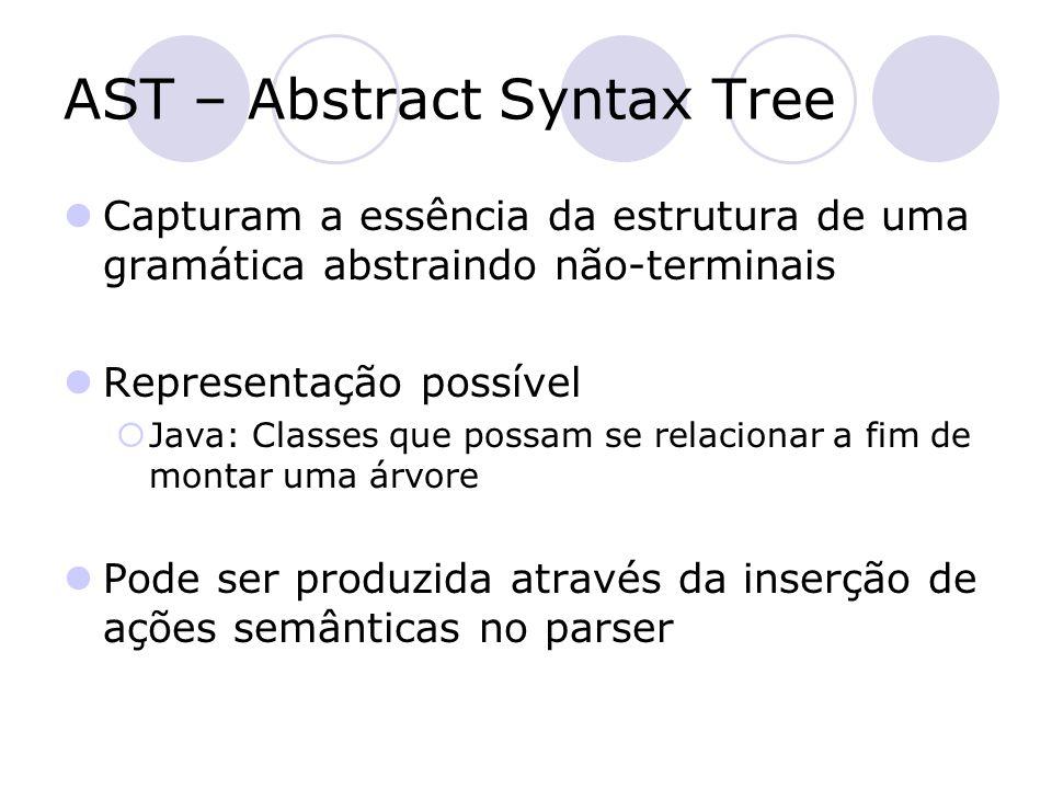 AST – Abstract Syntax Tree Capturam a essência da estrutura de uma gramática abstraindo não-terminais Representação possível  Java: Classes que possa