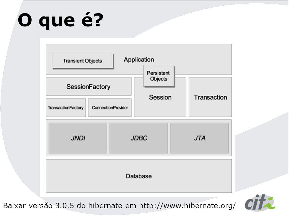 Baixar versão 3.0.5 do hibernate em http://www.hibernate.org/ Mais prática  Persistência transitiva Locacao locacao = new Locacao(); Locacao.setDataLocacao(new Date()); Session session = sessionFactory.openSession(); Transaction tx = s.beginTransaction(); Filme filme = (Filme) session.get(Filme.class, new Integer(filmeId); Cliente cliente = (Cliente) session.get(Cliente.class, login); locacao.setCliente(cliente); locacao.setFilme(filme); cliente.getLocacoes().add(locacao); tx.commit(); session.close();