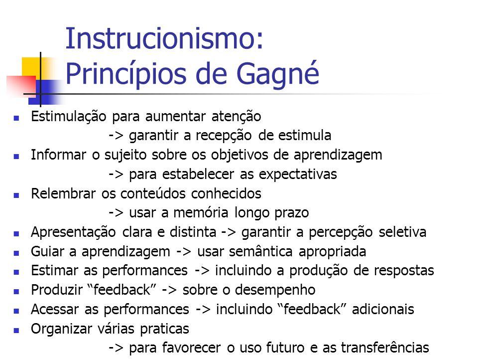Instrucionismo: Princípios de Gagné Estimulação para aumentar atenção -> garantir a recepção de estimula Informar o sujeito sobre os objetivos de apre