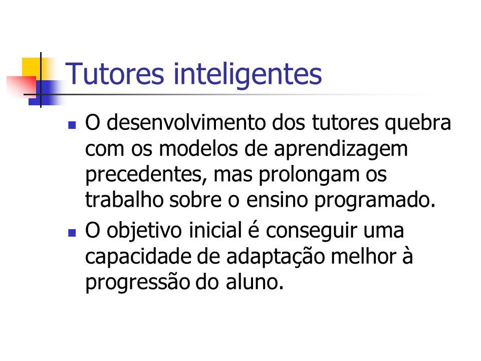 Tutores inteligentes O desenvolvimento dos tutores quebra com os modelos de aprendizagem precedentes, mas prolongam os trabalho sobre o ensino program