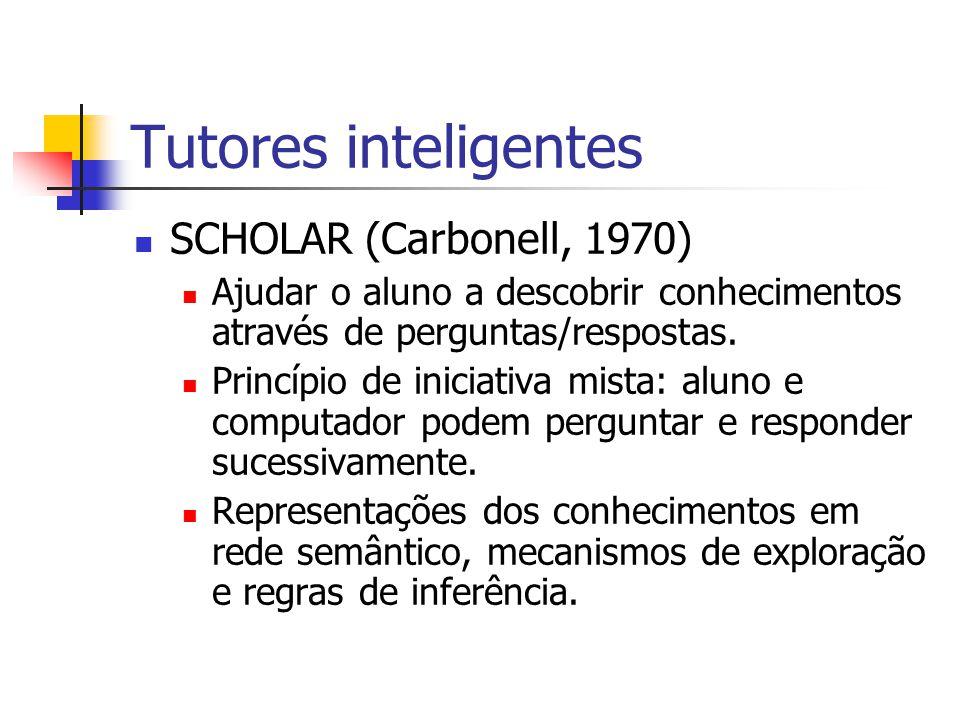 Tutores inteligentes SCHOLAR (Carbonell, 1970) Ajudar o aluno a descobrir conhecimentos através de perguntas/respostas. Princípio de iniciativa mista: