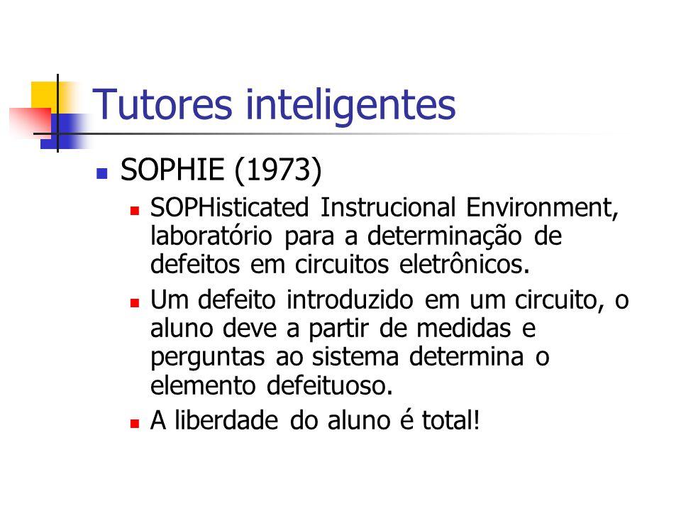 Tutores inteligentes SOPHIE (1973) SOPHisticated Instrucional Environment, laboratório para a determinação de defeitos em circuitos eletrônicos. Um de