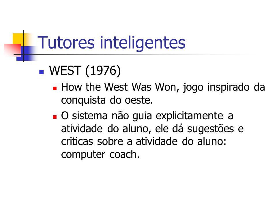 Tutores inteligentes WEST (1976) How the West Was Won, jogo inspirado da conquista do oeste. O sistema não guia explicitamente a atividade do aluno, e