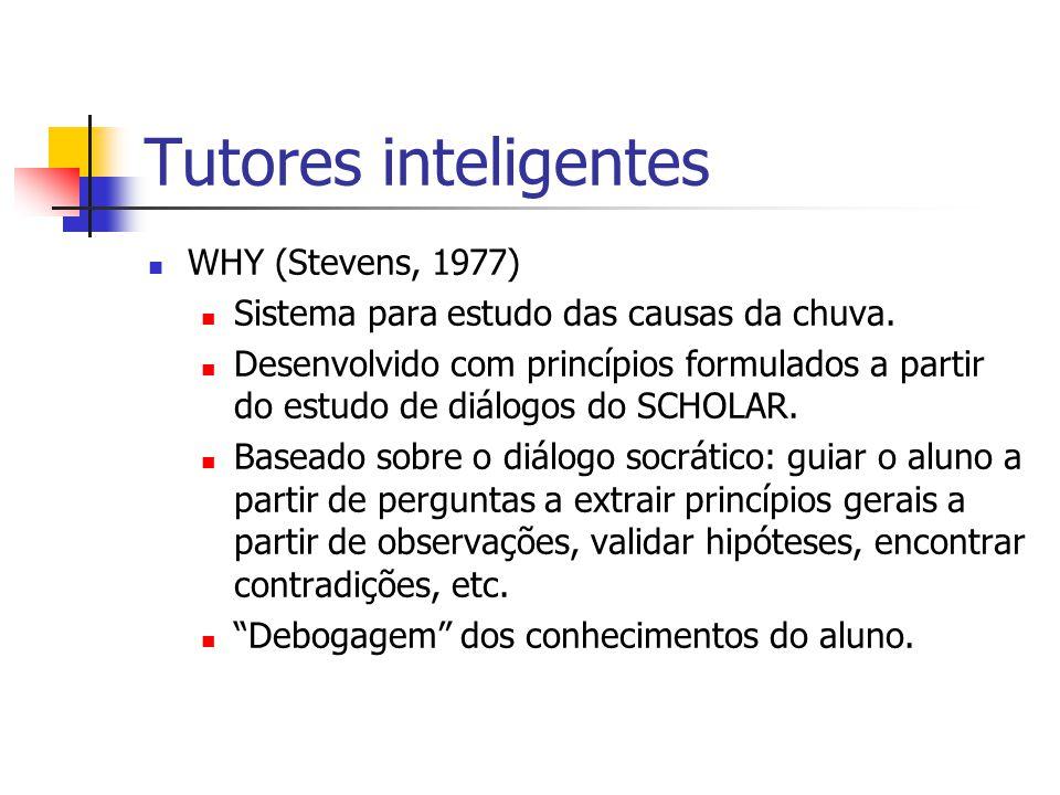 Tutores inteligentes WHY (Stevens, 1977) Sistema para estudo das causas da chuva. Desenvolvido com princípios formulados a partir do estudo de diálogo