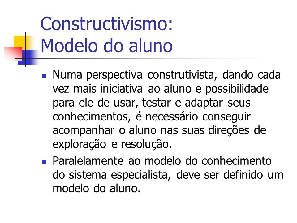 Constructivismo: Modelo do aluno Numa perspectiva construtivista, dando cada vez mais iniciativa ao aluno e possibilidade para ele de usar, testar e a
