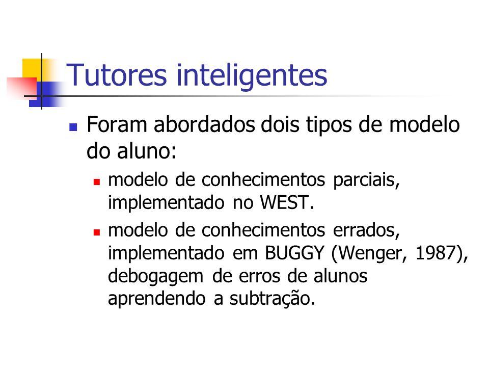 Tutores inteligentes Foram abordados dois tipos de modelo do aluno: modelo de conhecimentos parciais, implementado no WEST. modelo de conhecimentos er