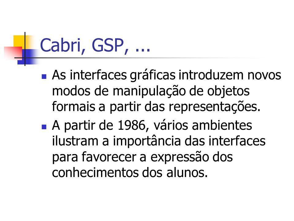 Cabri, GSP,... As interfaces gráficas introduzem novos modos de manipulação de objetos formais a partir das representações. A partir de 1986, vários a