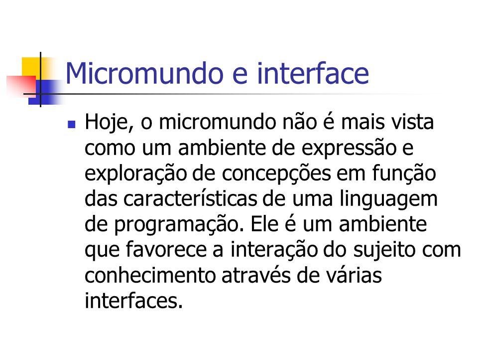 Micromundo e interface Hoje, o micromundo não é mais vista como um ambiente de expressão e exploração de concepções em função das características de u