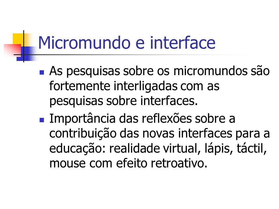Micromundo e interface As pesquisas sobre os micromundos são fortemente interligadas com as pesquisas sobre interfaces. Importância das reflexões sobr