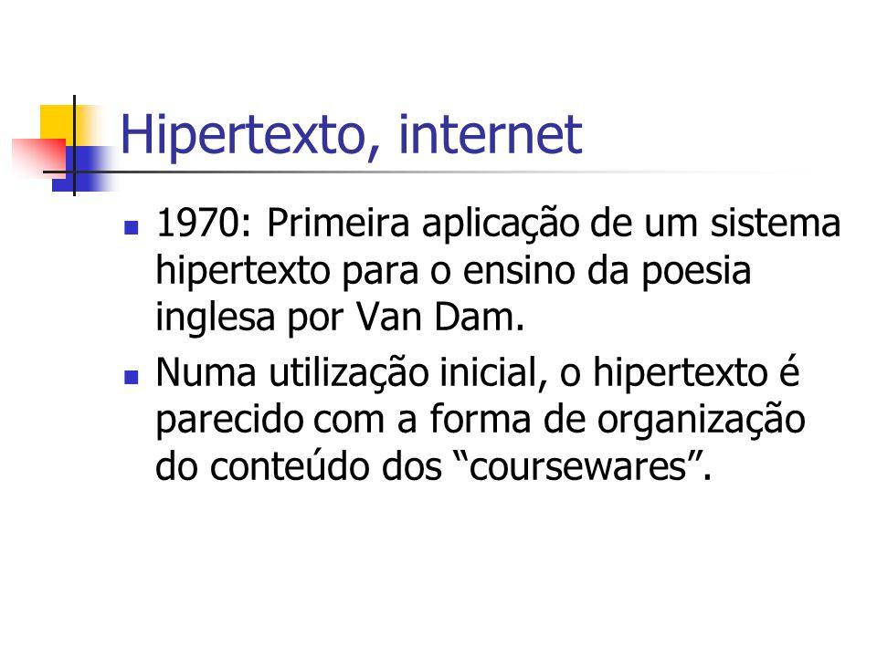 Hipertexto, internet 1970: Primeira aplicação de um sistema hipertexto para o ensino da poesia inglesa por Van Dam. Numa utilização inicial, o hiperte