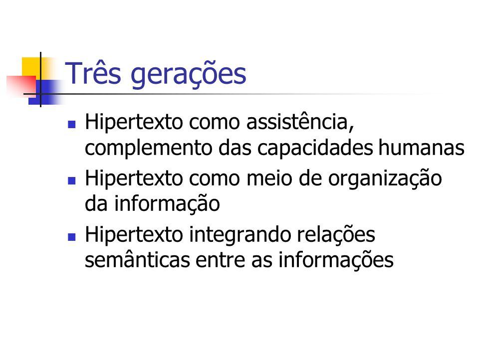 Três gerações Hipertexto como assistência, complemento das capacidades humanas Hipertexto como meio de organização da informação Hipertexto integrando