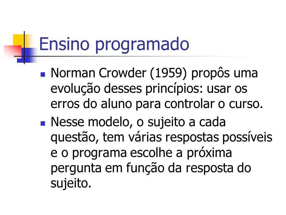 Ensino programado Norman Crowder (1959) propôs uma evolução desses princípios: usar os erros do aluno para controlar o curso. Nesse modelo, o sujeito