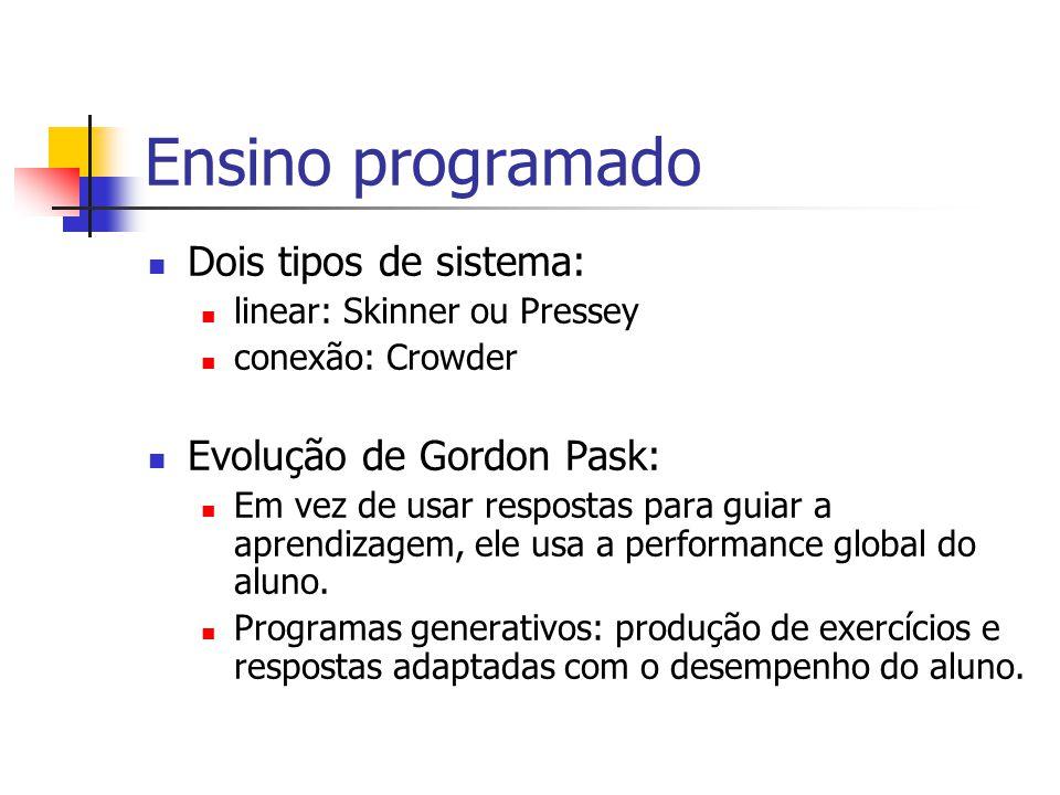 Ensino programado Dois tipos de sistema: linear: Skinner ou Pressey conexão: Crowder Evolução de Gordon Pask: Em vez de usar respostas para guiar a ap