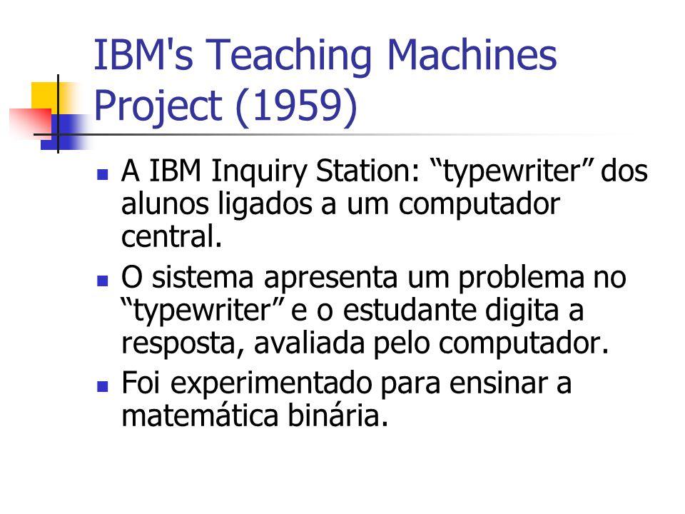 """IBM's Teaching Machines Project (1959) A IBM Inquiry Station: """"typewriter"""" dos alunos ligados a um computador central. O sistema apresenta um problema"""