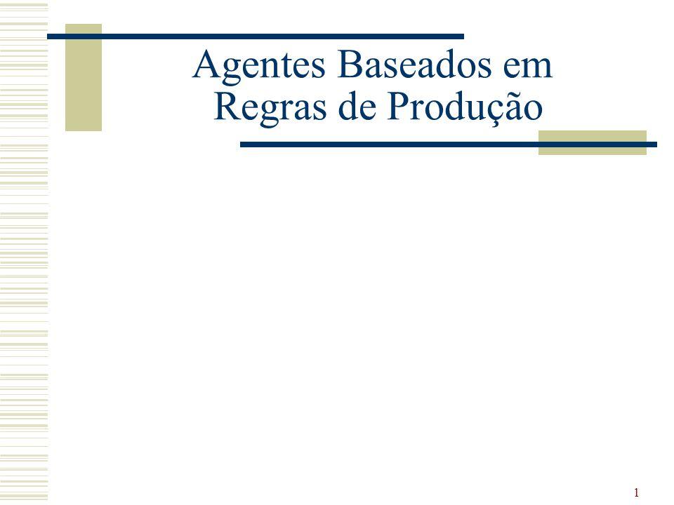 2  Agentes podem ser formalizados e implementados por Sistemas baseados em conhecimento (aula anterior)  Veremos aqui como formalizar e implementar um agente que raciocina com base em Regras de Produção