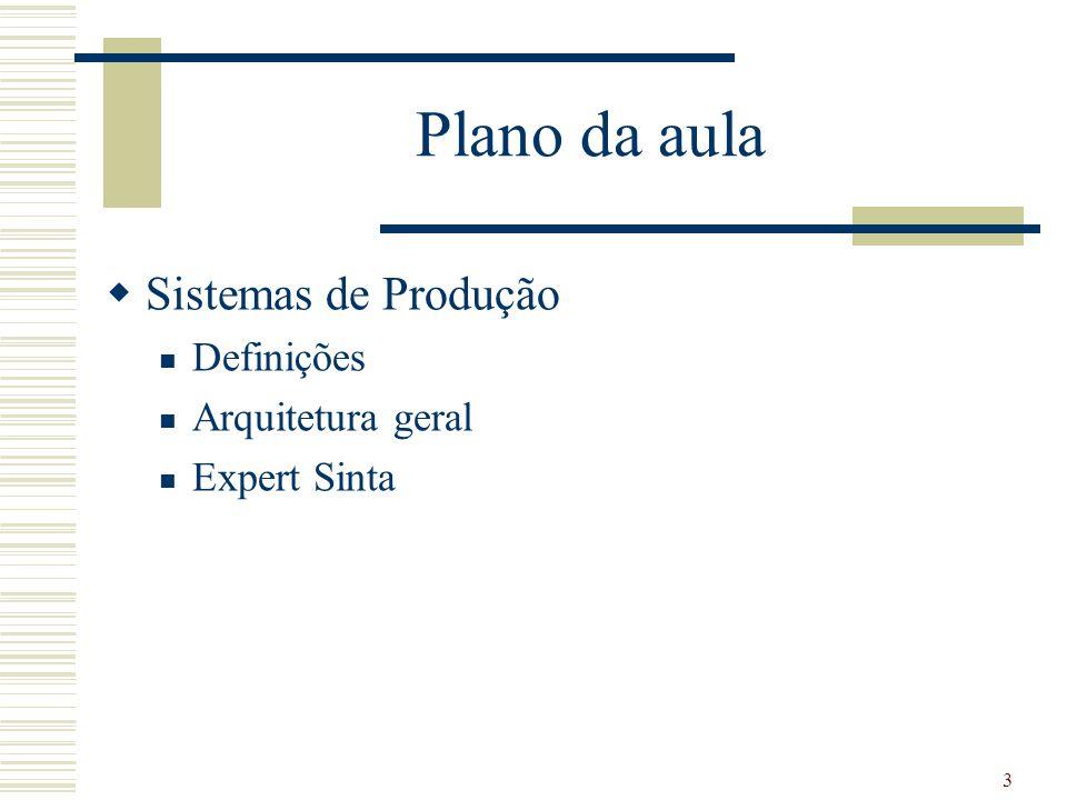 3 Plano da aula  Sistemas de Produção Definições Arquitetura geral Expert Sinta