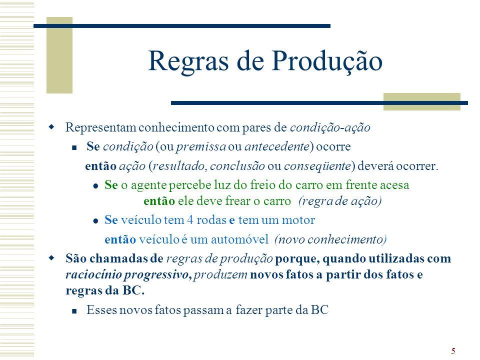 5 Regras de Produção  Representam conhecimento com pares de condição-ação Se condição (ou premissa ou antecedente) ocorre então ação (resultado, conc