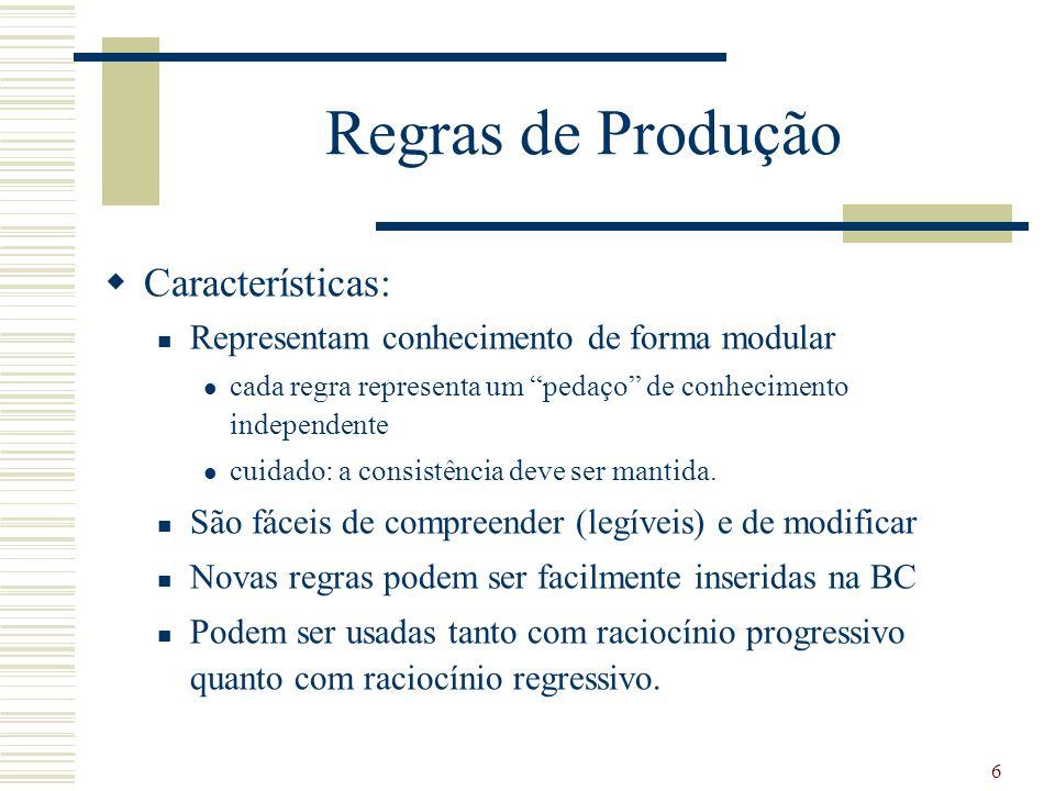 """6 Regras de Produção  Características: Representam conhecimento de forma modular cada regra representa um """"pedaço"""" de conhecimento independente cuida"""