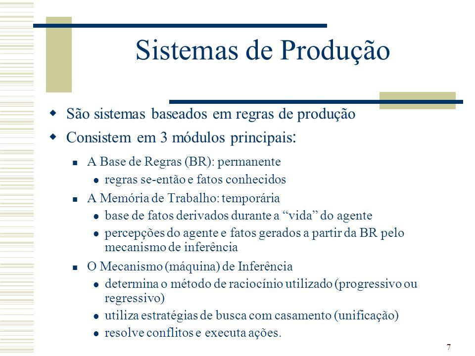 7 Sistemas de Produção  São sistemas baseados em regras de produção  Consistem em 3 módulos principais : A Base de Regras (BR): permanente regras se