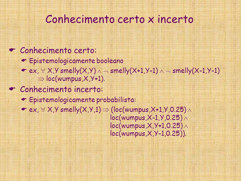 Conhecimento certo x incerto  Conhecimento certo:  Epistemologicamente booleano  ex,  X,Y smelly(X,Y)   smelly(X+1,Y-1)   smelly(X-1,Y-1)  lo