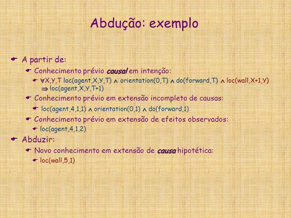 Abdução: exemplo  A partir de: causal  Conhecimento prévio causal em intenção:      X,Y,T loc(agent,X,Y,T)  orientation(0,T)  do(forward,T)