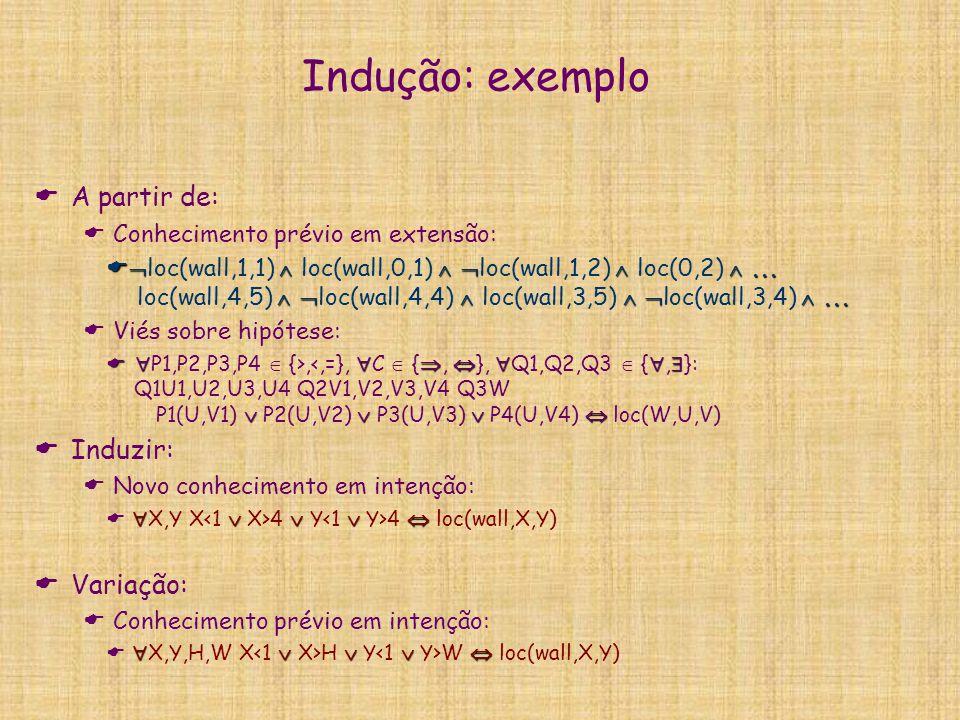 Indução: exemplo  A partir de:  Conhecimento prévio em extensão:       ...      ...   loc(wall,1,1)  loc(wall,0,1)   loc(wall,1,2)