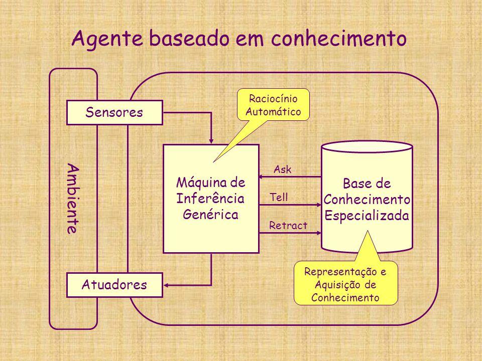 Indução: exemplo  A partir de:  Conhecimento prévio em extensão:       ...