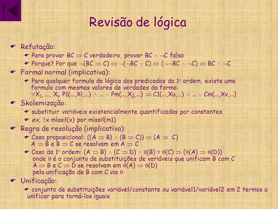 Analogia: exemplo A partir de:  Conhecimento prévio em extensão:    loc(agent,1,1,3)  orientation(agent,180,3)  do(forward,3)  percept([none,none,none,none,bump],4)     loc(agent,1,1,5)  orientation(agent,90,5)  do(forward,5)  percept([none,none,none,none,none],6)         loc(agent,1,2,7)  orientation(agent,180,7)  do(forward,7)  percept([none,none,none,none,bump],8)  loc(agent,1,2,9)  orientation(agent,90,9)  do(forward,9)  percept([none,none,none,none,none],10)...