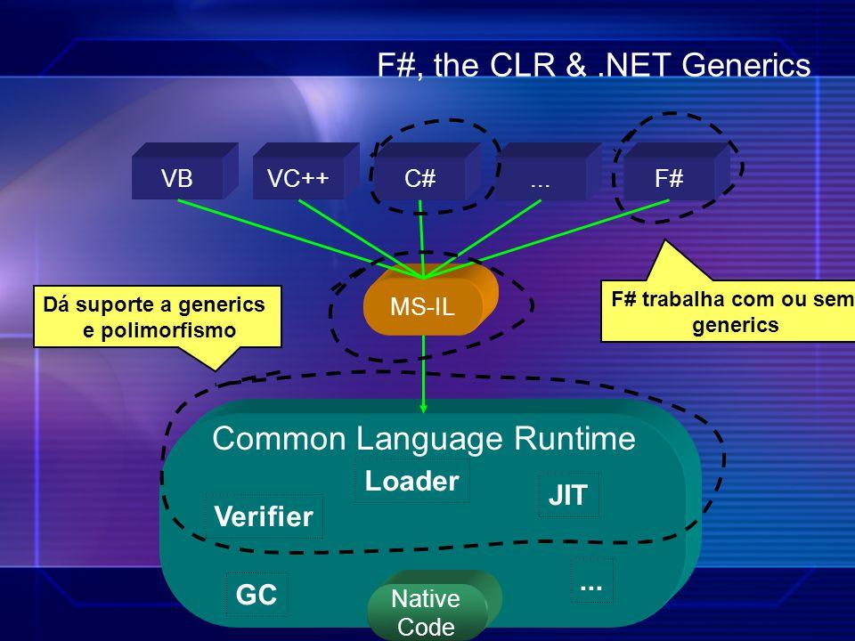 F#, the CLR &.NET Generics VBVC++C#... MS-IL Native Code Common Language Runtime F# Dá suporte a generics e polimorfismo GC JIT Loader Verifier... F#