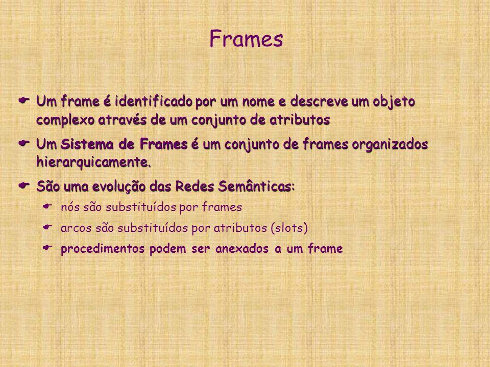 Frames: construtores  Definição do Frame– Frame: F in KB F E  F – Nome do frame  E – Expressão do frame  E – Expressão do frame  S – Nome do slot representa propriedades da situação descrita no frame  H – Slots constraints (INTERSECTION, UNION, NOT)  F - Conjunto de definições do Frame