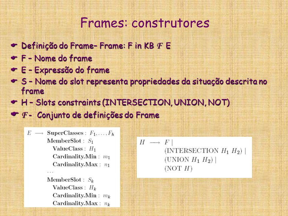 Frames - Facetas  Descrevem conhecimento ou algum procedimento relativo ao atributo.
