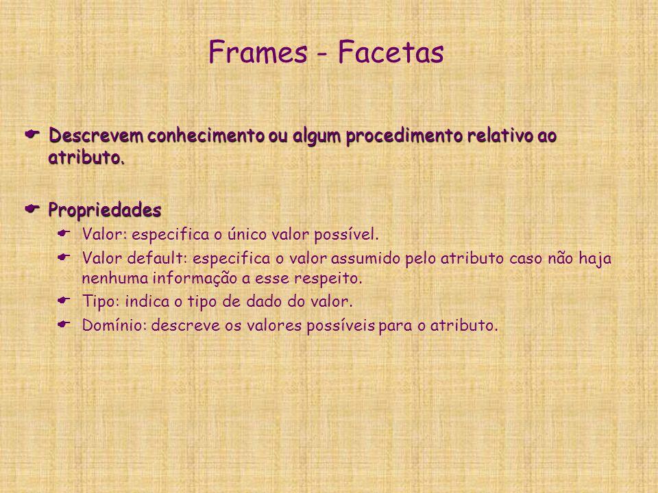 Frames - Gatilhos  Definição  São procedimentos anexados aos frames, disparados por consultas ou atualizações.