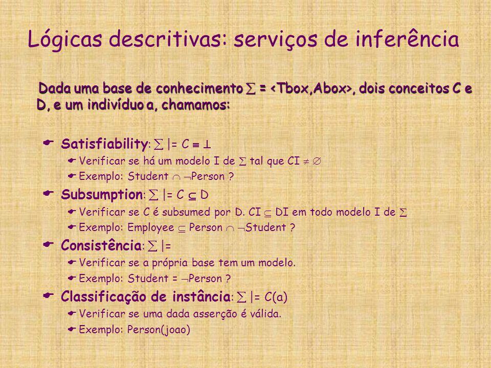 Lógicas descritivas: serviços de inferência Dada uma base de conhecimento  =, dois conceitos C e D, e um indivíduo a, chamamos: Dada uma base de conh