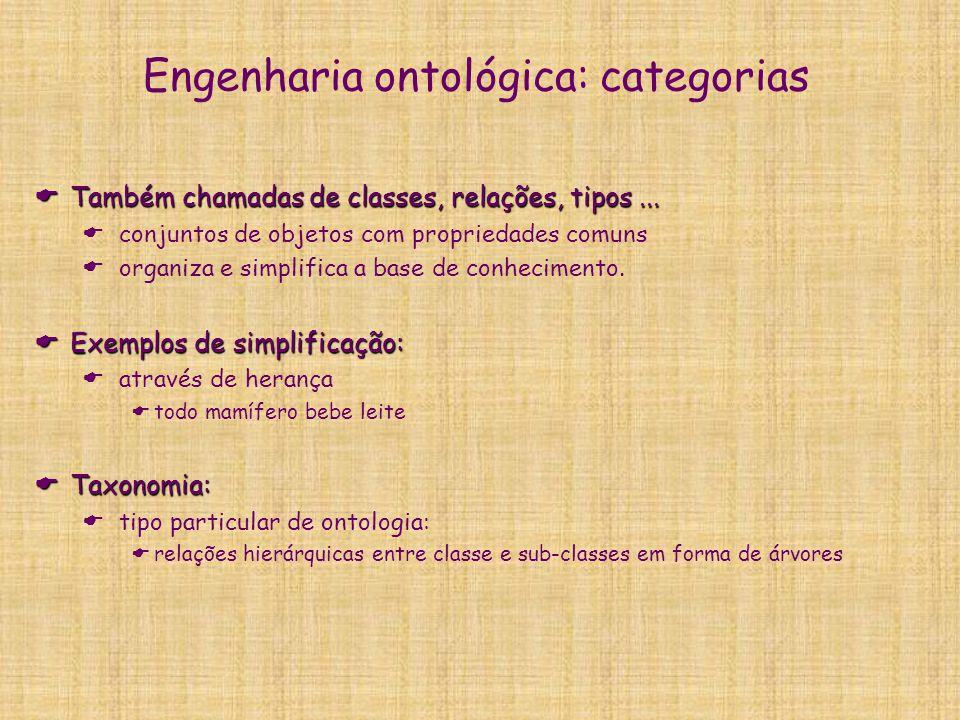 Engenharia ontológica: categorias  Disjunção - não há interseção entre as categorias - não há interseção entre as categorias ex.