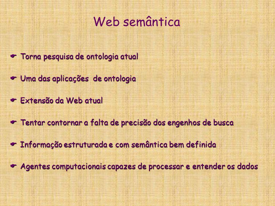 Web semântica Arquitetura Dados Web Semântica Engenho de Busca Ontologia Camada de Estrutura Camada de Esquema Regras de Inferência Camada Lógica …E-commerce