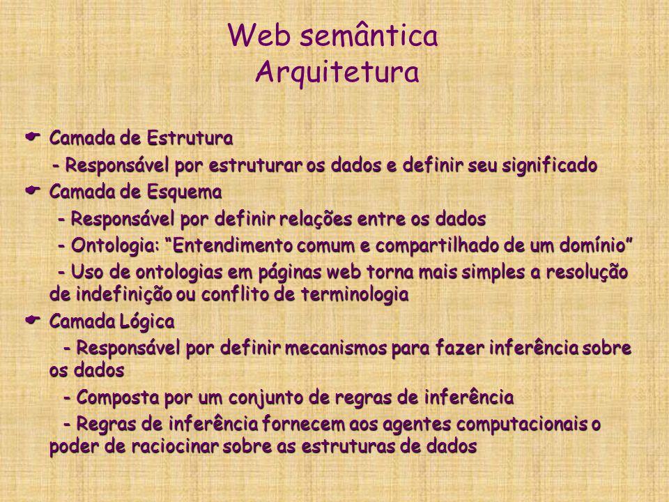 Web semântica Arquitetura  Camada de Estrutura - Responsável por estruturar os dados e definir seu significado - Responsável por estruturar os dados