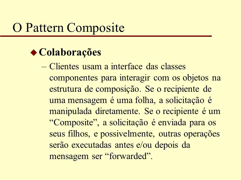 O Pattern Composite u Colaborações –Clientes usam a interface das classes componentes para interagir com os objetos na estrutura de composição. Se o r