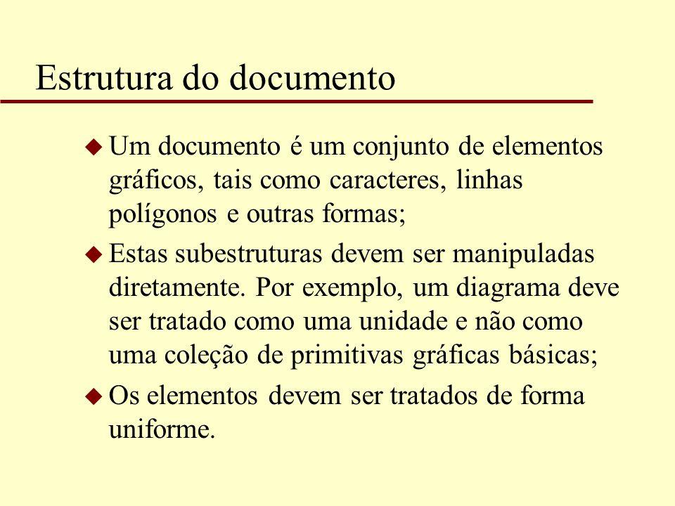 Estrutura do documento u Um documento é um conjunto de elementos gráficos, tais como caracteres, linhas polígonos e outras formas; u Estas subestrutur