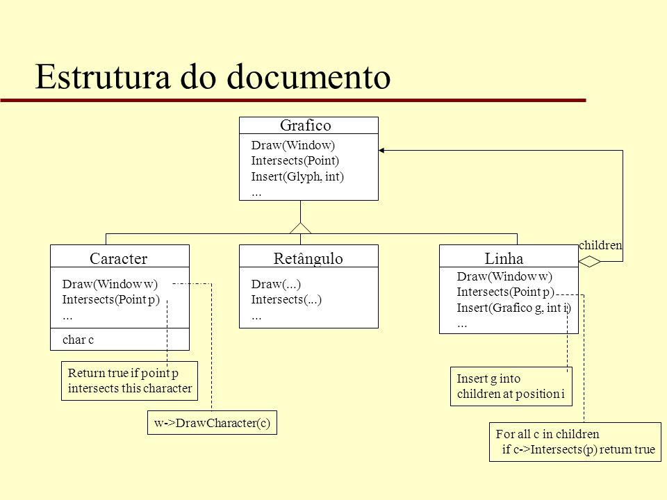 Estrutura do documento: Gráfico u É uma classe abstrata para todos os objetos gráficos que aparecem na estrutura do documento; u As subclasses definem elementos gráficos primitivos (ex: caracter, retângulo, etc.) e elementos estruturados (ex: linha); u São necessárias operações para inserir, remover e acessar os filhos de um gráfico.