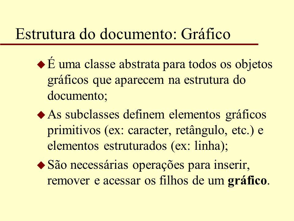 Estrutura do documento: Gráfico u É uma classe abstrata para todos os objetos gráficos que aparecem na estrutura do documento; u As subclasses definem