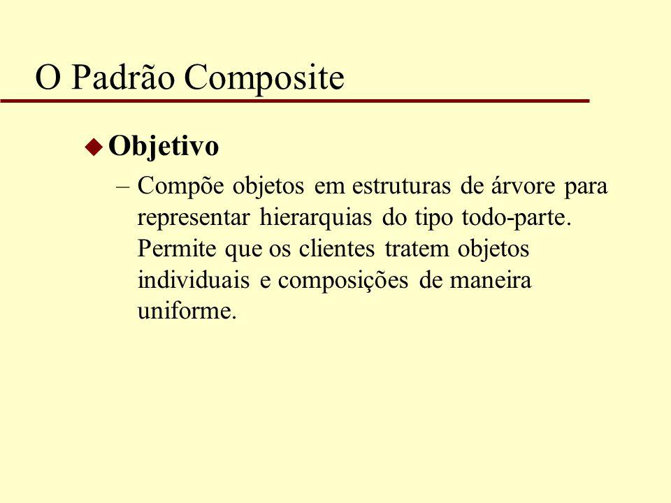 O Pattern Composite u Exemplo de Código –Equipamentos tais como computadores e sistemas de som são freqüentemente organizados em estruturas todo-parte.