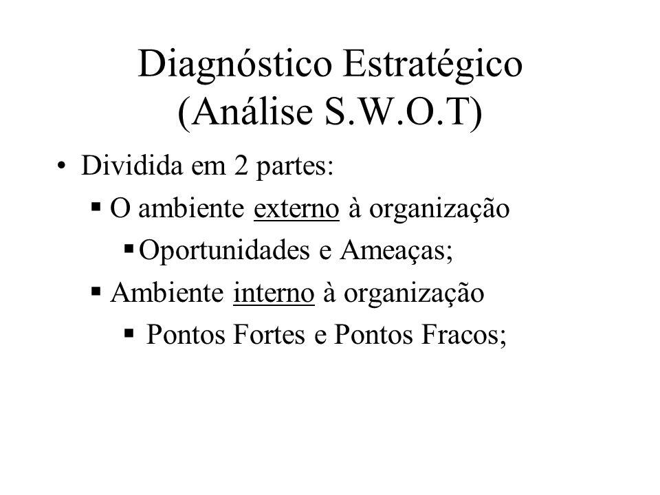 Diagnóstico Estratégico (Análise S.W.O.T) Dividida em 2 partes:  O ambiente externo à organização  Oportunidades e Ameaças;  Ambiente interno à organização  Pontos Fortes e Pontos Fracos;