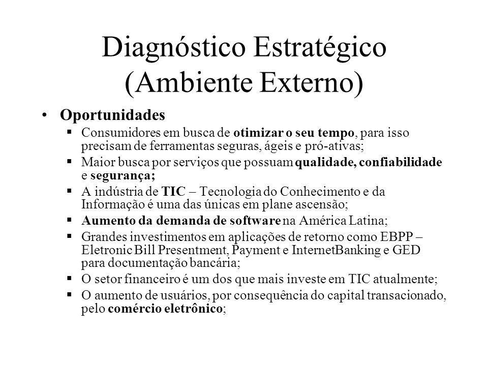Diagnóstico Estratégico (Ambiente Externo) Oportunidades  Consumidores em busca de otimizar o seu tempo, para isso precisam de ferramentas seguras, ágeis e pró-ativas;  Maior busca por serviços que possuam qualidade, confiabilidade e segurança;  A indústria de TIC – Tecnologia do Conhecimento e da Informação é uma das únicas em plane ascensão;  Aumento da demanda de software na América Latina;  Grandes investimentos em aplicações de retorno como EBPP – Eletronic Bill Presentment, Payment e InternetBanking e GED para documentação bancária;  O setor financeiro é um dos que mais investe em TIC atualmente;  O aumento de usuários, por consequência do capital transacionado, pelo comércio eletrônico;