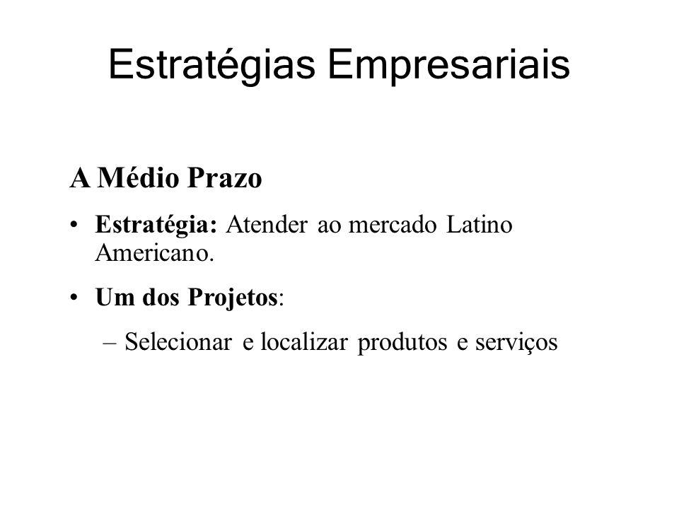 Estratégias Empresariais A Médio Prazo Estratégia: Atender ao mercado Latino Americano.