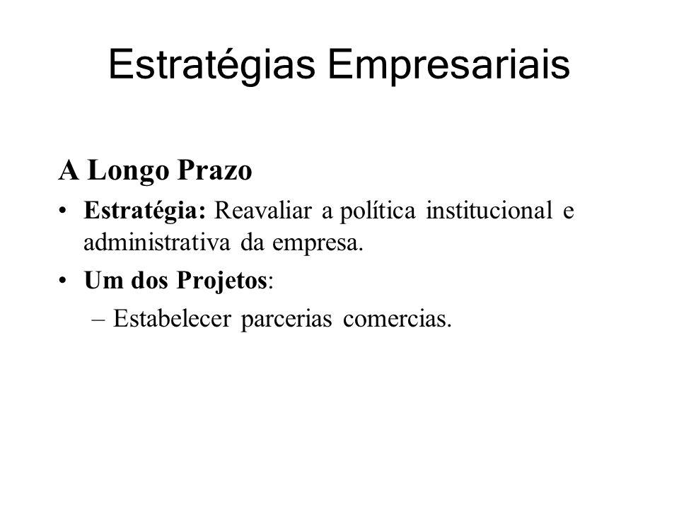 Estratégias Empresariais A Longo Prazo Estratégia: Reavaliar a política institucional e administrativa da empresa.