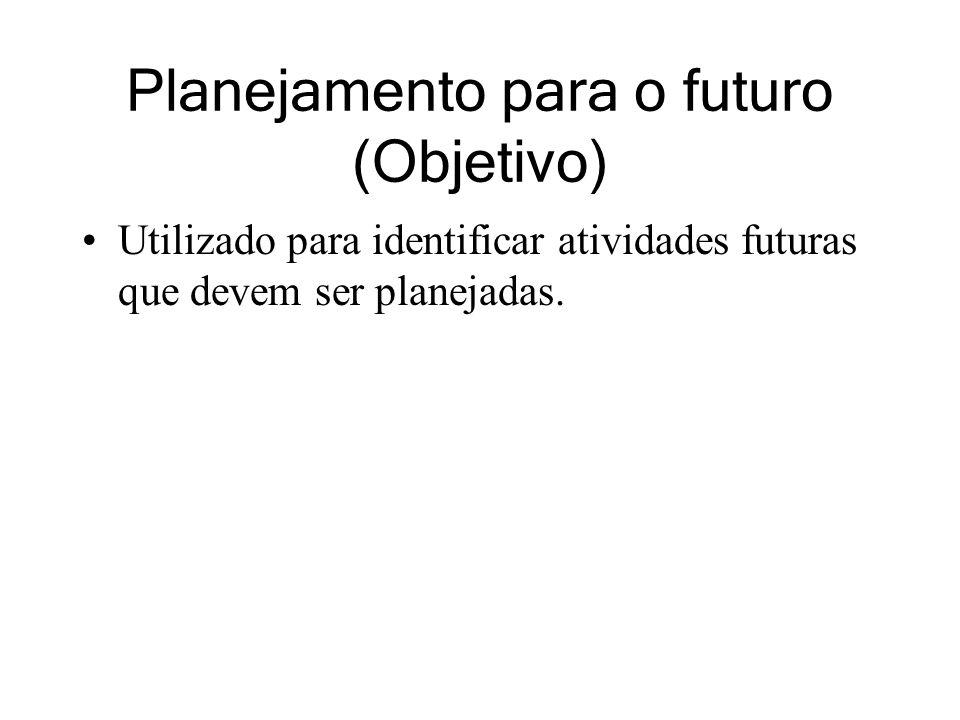 Planejamento para o futuro (Objetivo) Utilizado para identificar atividades futuras que devem ser planejadas.