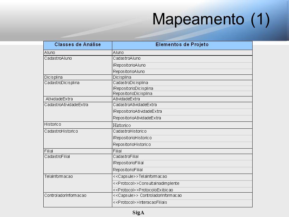SigA Mapeamento (1)