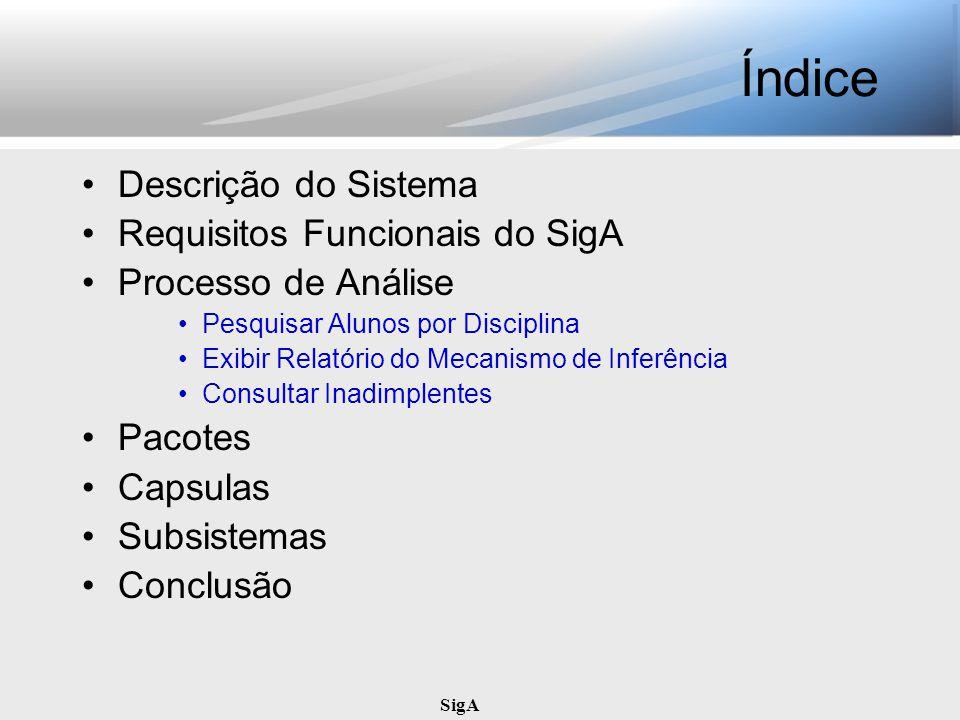 SigA Índice Descrição do Sistema Requisitos Funcionais do SigA Processo de Análise Pesquisar Alunos por Disciplina Exibir Relatório do Mecanismo de In