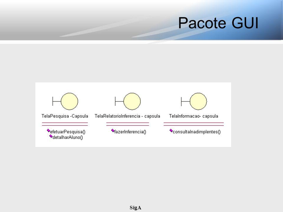 Pacote GUI