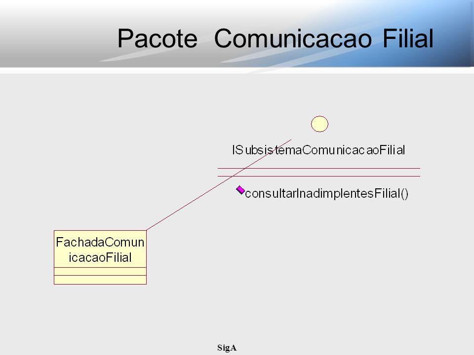 SigA Pacote Comunicacao Filial